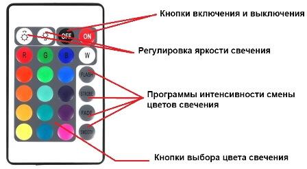 Светодиодный прожектор RGB 10W Feron LL-180 (цветной)