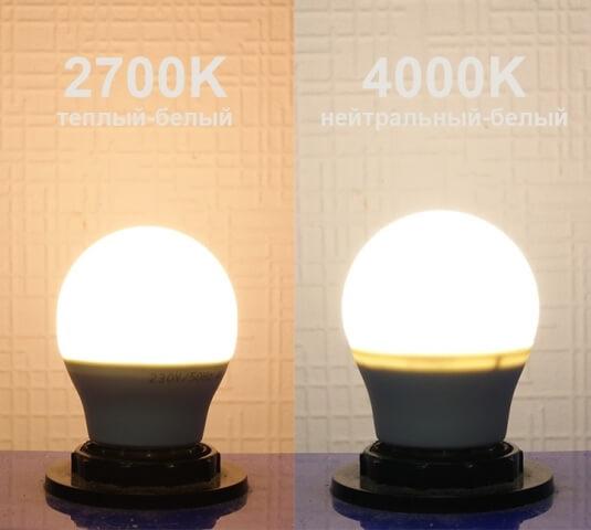 лампа светодиодная g45