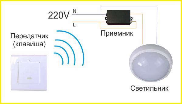 беспроводной настенный выключатель света